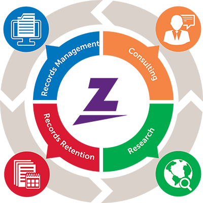 Records Management, Consulting, Records Retention and Research chart, showcasing Zasio products and services.